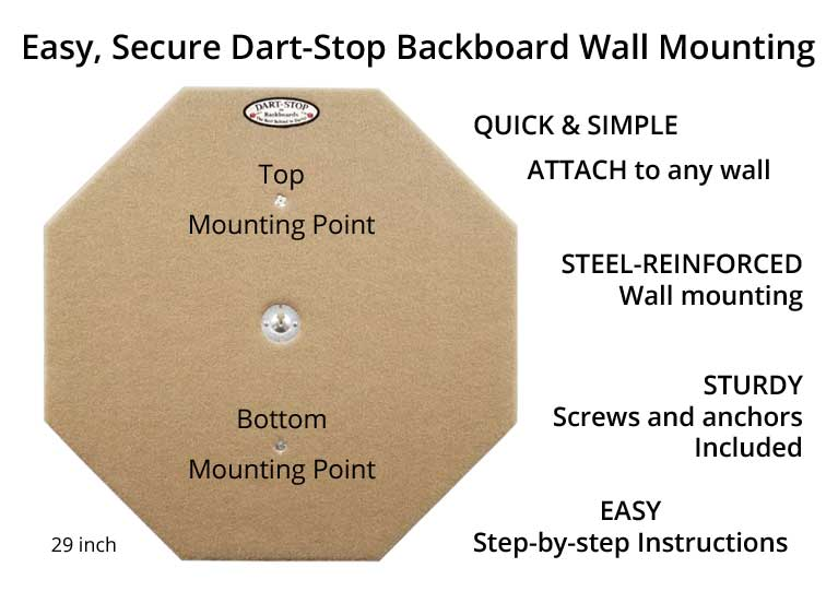 Easy, Secure Dart-Stop Backboard Wall Mounting